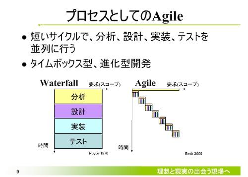 https://www.publickey1.jp/blog/10/xpfes16.jpg