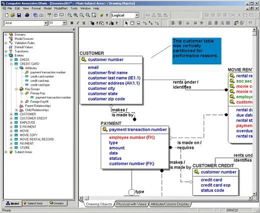 エンバカデロ ca erwin の買収を発表 データモデリング分野を強化へ