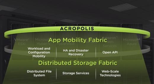 「Acropolis」は分散ストレージや仮想マシン管理を実現