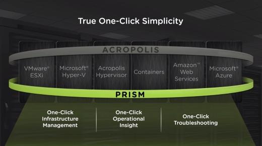 Prismはストレージ、仮想マシン、ワークロードをまとめて管理