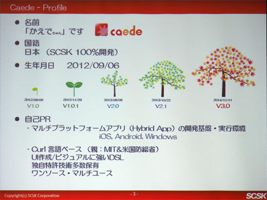 caedeはCurl言語でアプリ開発