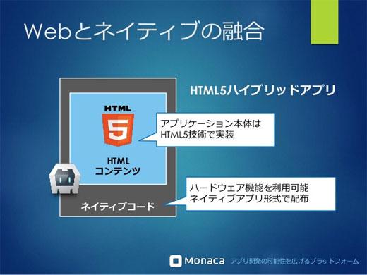 HTMLハイブリッドアプリ