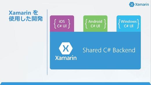 Xamarinを利用した開発